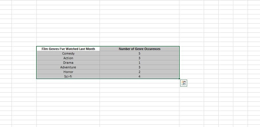 How to Create a Pie Chart in Excel 2