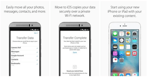 Transfer Contacts from Android to iPhone Using an App