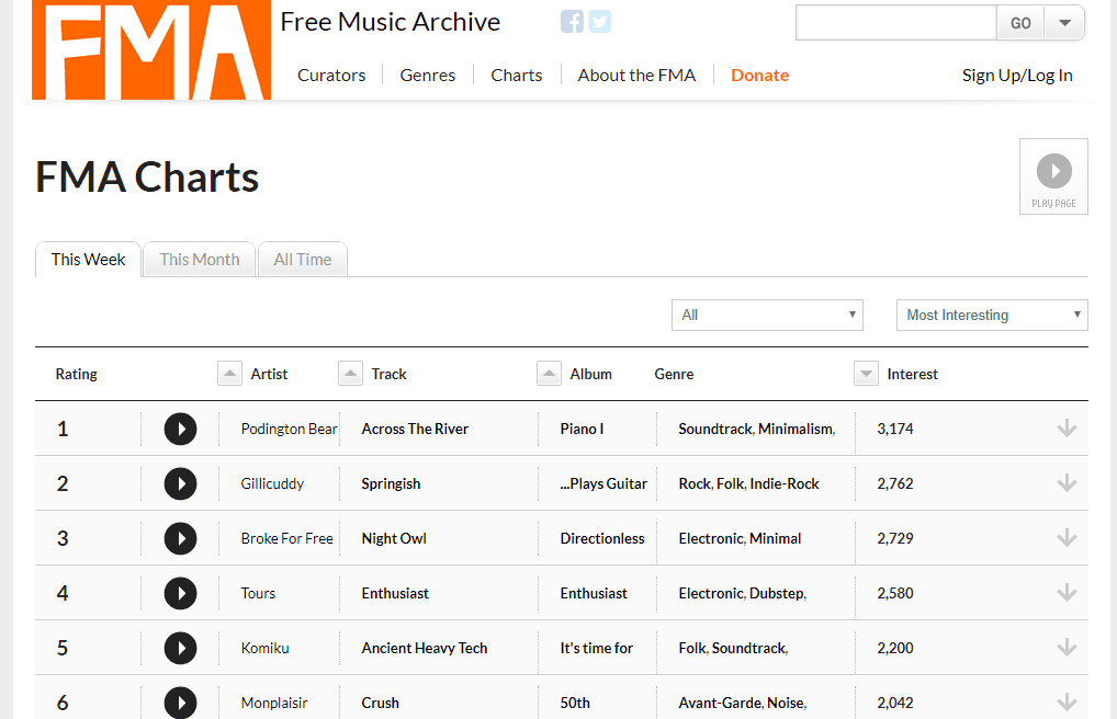Free Music Archive unblocked music sites